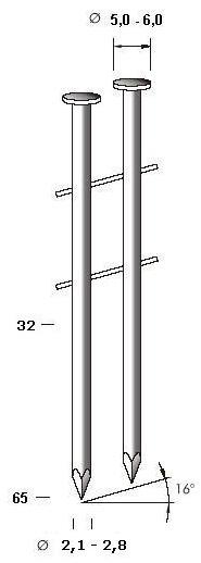 c28 65 a1